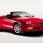 Mazda and Alfa Romeo Confirm their Partnership for Making Roadsters